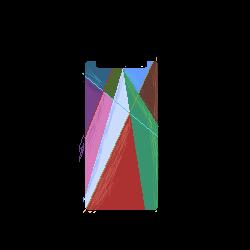 iphone 10 2